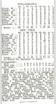 Giants vs. Phillies, July 4, 1911