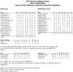 Box score from August 19, 2010.