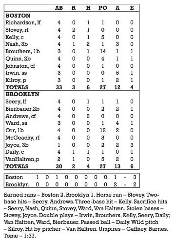 Boston Reds vs. Brooklyn Wonders